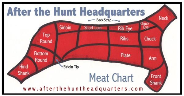 butchering lessons/classes? diagram of moose cuts #8